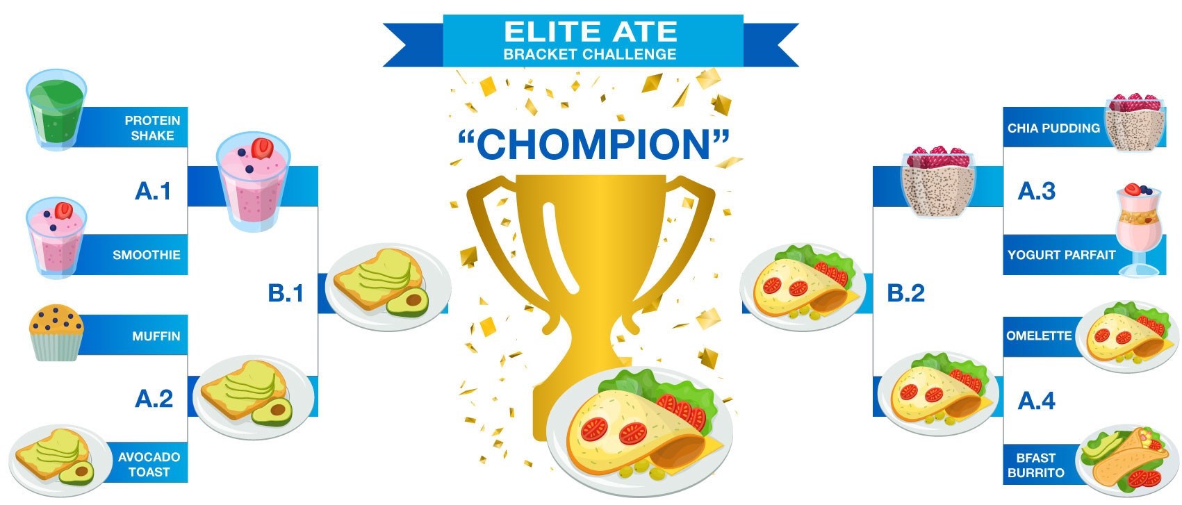EliteAteChompion