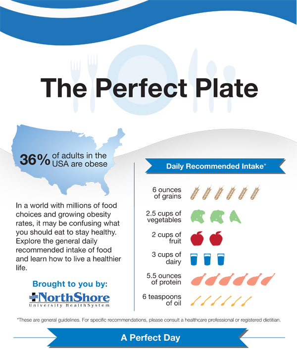 Perfect-plate